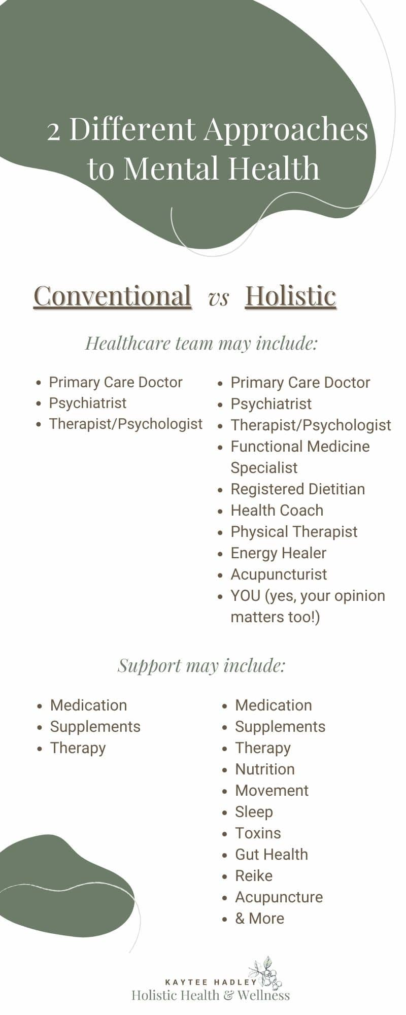 """Infographic """"2 Different Approaches to Mental Health: Conventional vs Holistic"""" describes differences in healthcare team and support"""